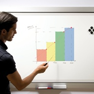 Projection Whiteboards