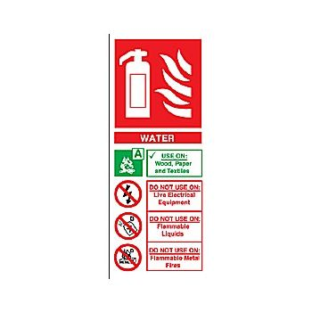 Water Fire Extinguisher Sign £2 -