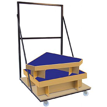 Arena Stage Trolley