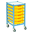 Gratnells Dynamis Collection Low Shallow Tray Single Column Storage Trolley