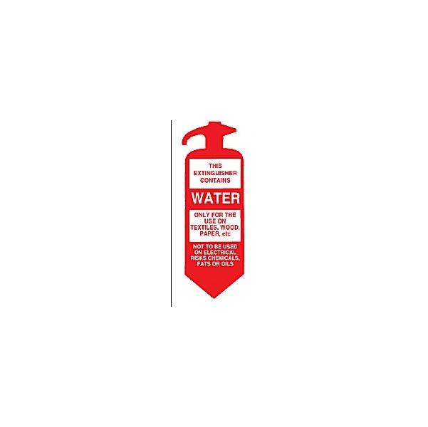Water Usage Description Sign