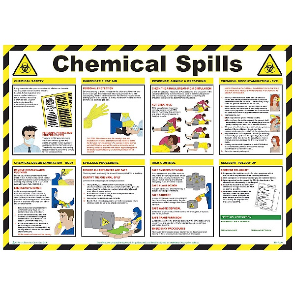 Chemical Spills Poster