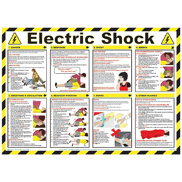 Electric Shock Treatment Guide Poster