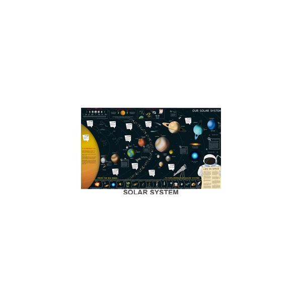 Gopak™ Solar System Folding Activity Tables