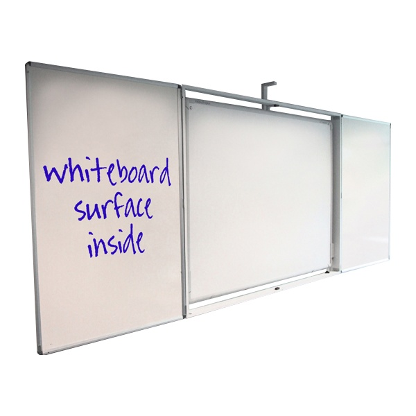 Interactive Board Cover